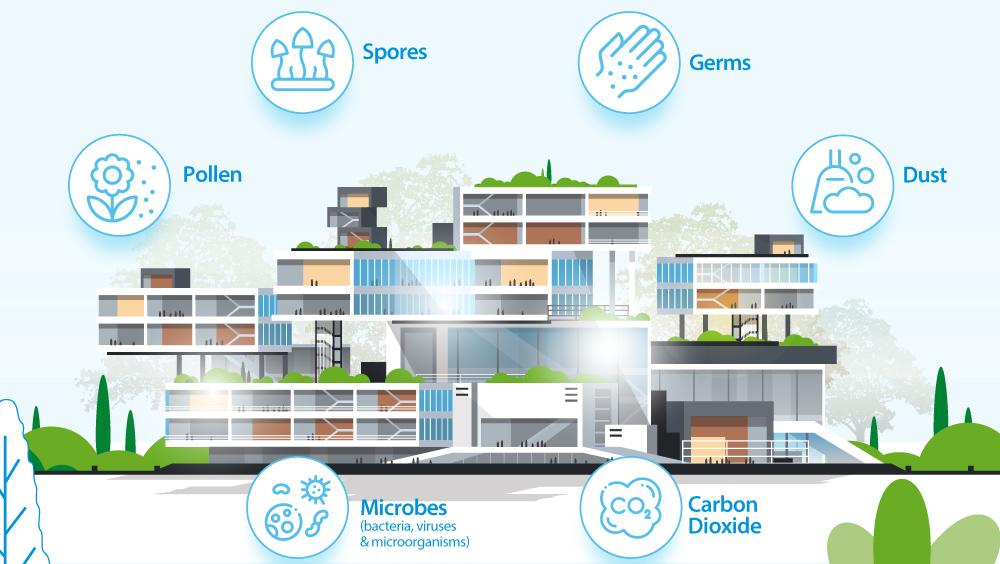 Нуждата от вентилация в публични сгради